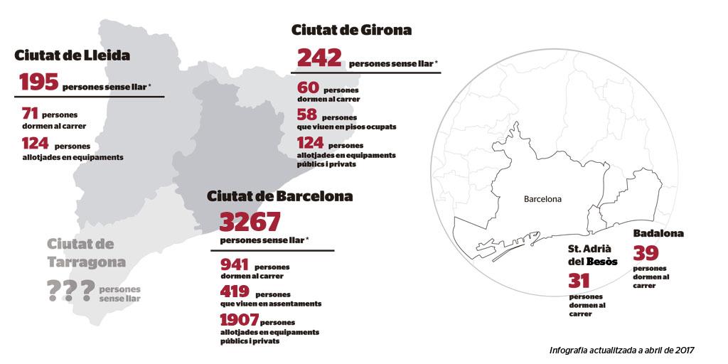 Quatre municipis catalans organitzen al maig recomptes de persones sense llar