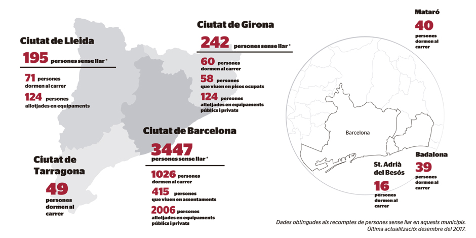 Propostes per als polítics catalans per fer possible #ningúdormintalcarrer